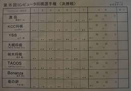 060505_league