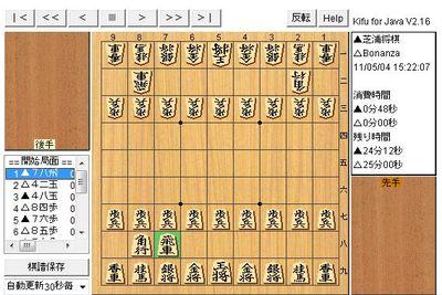 20110504_shibabona