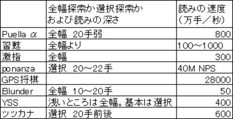 20120505_yomi